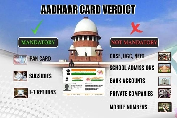 Check where Aadhaar Linking remains mandatory and where not