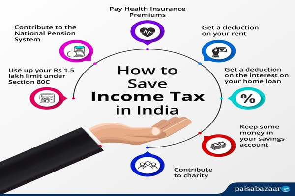 Save Income Tax on Salary & Tax Saving Schemes : Here's how