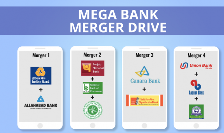 steps for the bank merger
