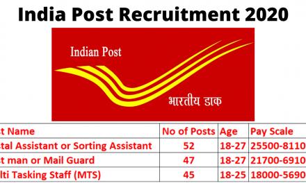 Recruitment status Of Gramin Dak Sevak or GDS, Other Posts: Indian Post
