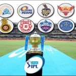Full list of players of IPL 2020, know which player is included in which team