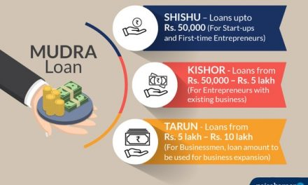 All about Pradhan Mantri MUDRA Yojana (PMMY): Features, objectives and more.